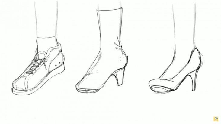 Chaussures dessin manga - Dessin de pied ...