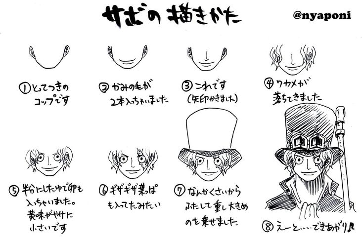 One Piece Apprendre à Dessiner Sabo Avec Nyaponi