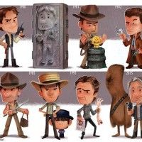 Evolution de Harisson Ford dessin de Jeff Victor star wars Indiana Jones